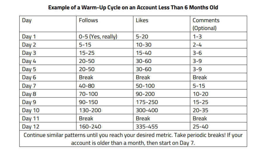 how to warm up instagram account